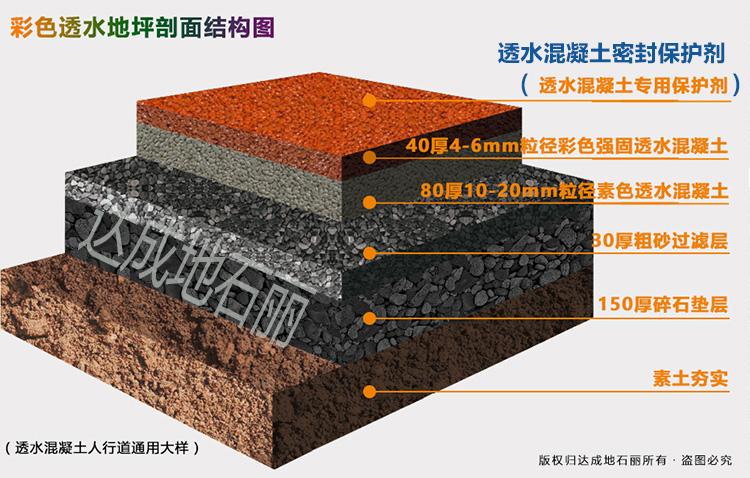 透水混凝土专用保护剂_04.jpg