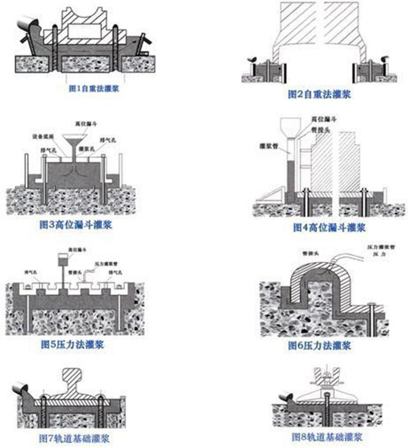 灌浆料用途施工方法.jpg