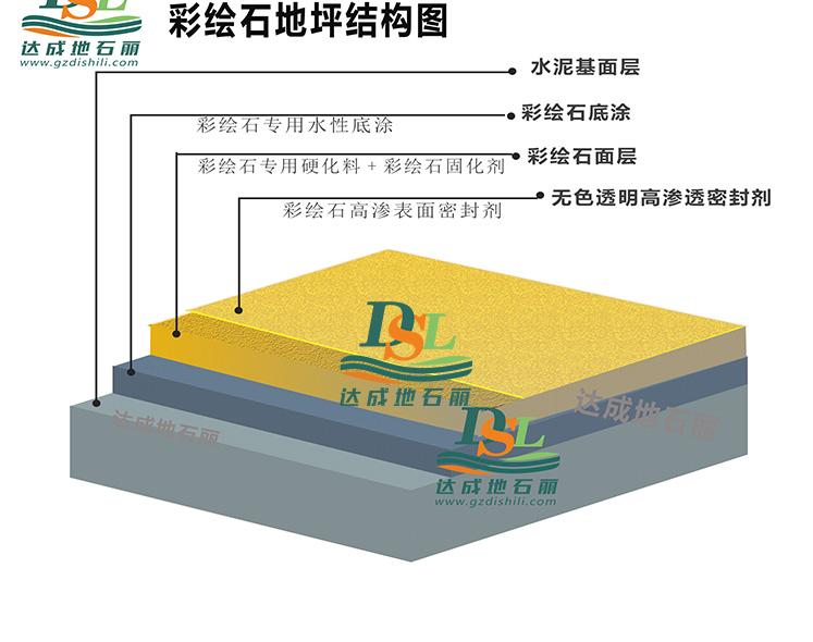 3d立体彩绘地坪结构图